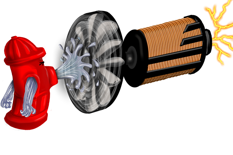 The hydrant could certainlygenerate some electric power. The water the hydrant shot out could spin a turbine and generate a lot of electrical power. electric