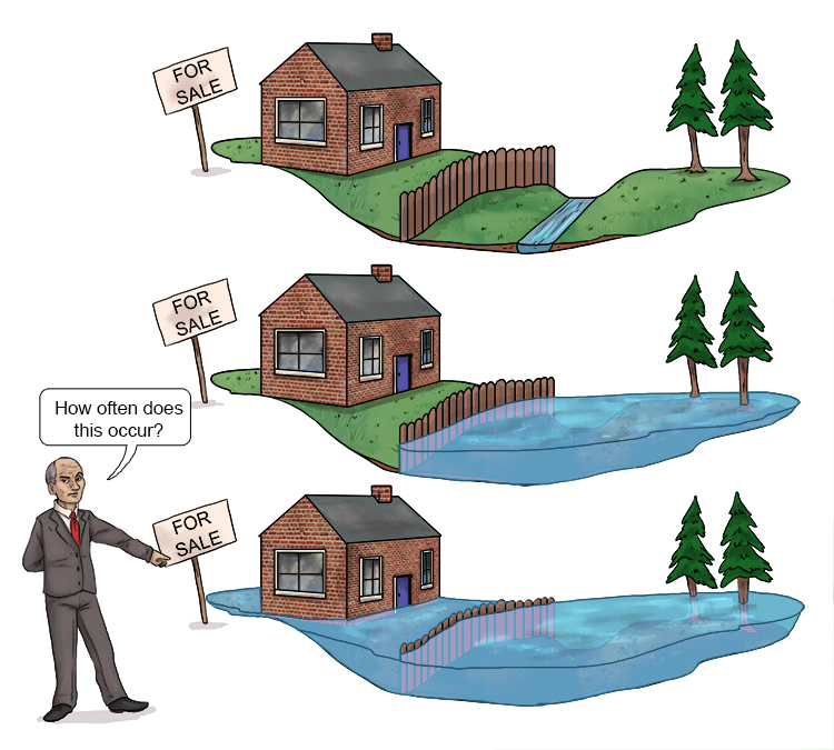 "The flood put the house at risk every time (flood risk). The prospective owner asked ""How often does this occur?"""