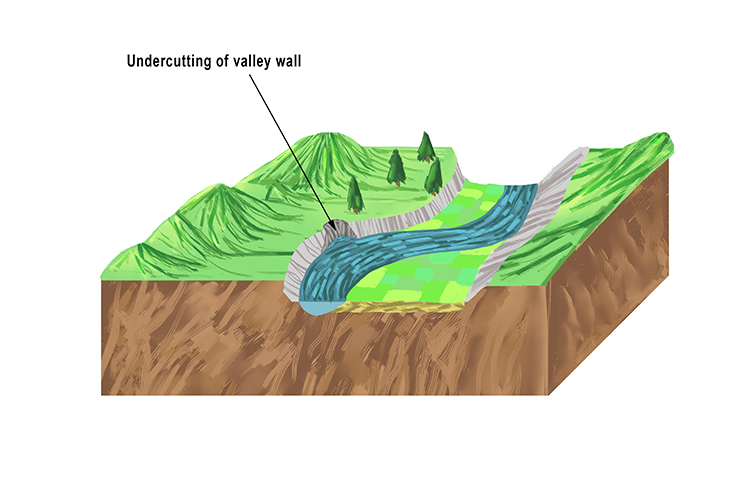 Lateral Erosion flood plane 2