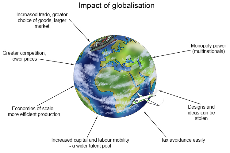 The globe has eyes stationed (globalisation) all around it. It allows everyone to be linked up.