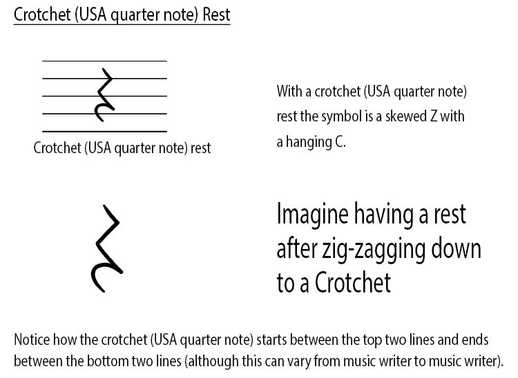 How to remember the symbols for music rests crotchet