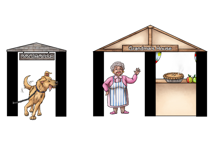 "Inside the dog house is the dog and ""D"" is for dog. Inside Grandma's house is Grandma's famous apple pies just freshly baked. We have then ""G"" for Grandma and ""A"" for apple pies."