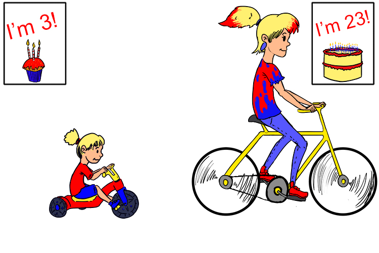 Mnemonic depicting that tricuspid Girl on Tricycle comes before bicuspid Grown up on Bicycle