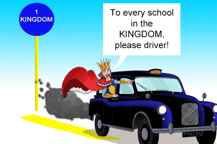 Mnemonic of king travelling to every school in his kingdom
